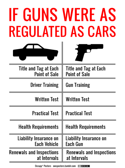 Cars kill as many people each years as guns -- but that's why they're heavily regulated