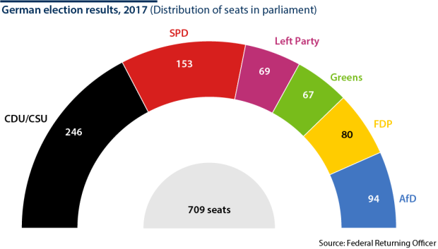 germanseats